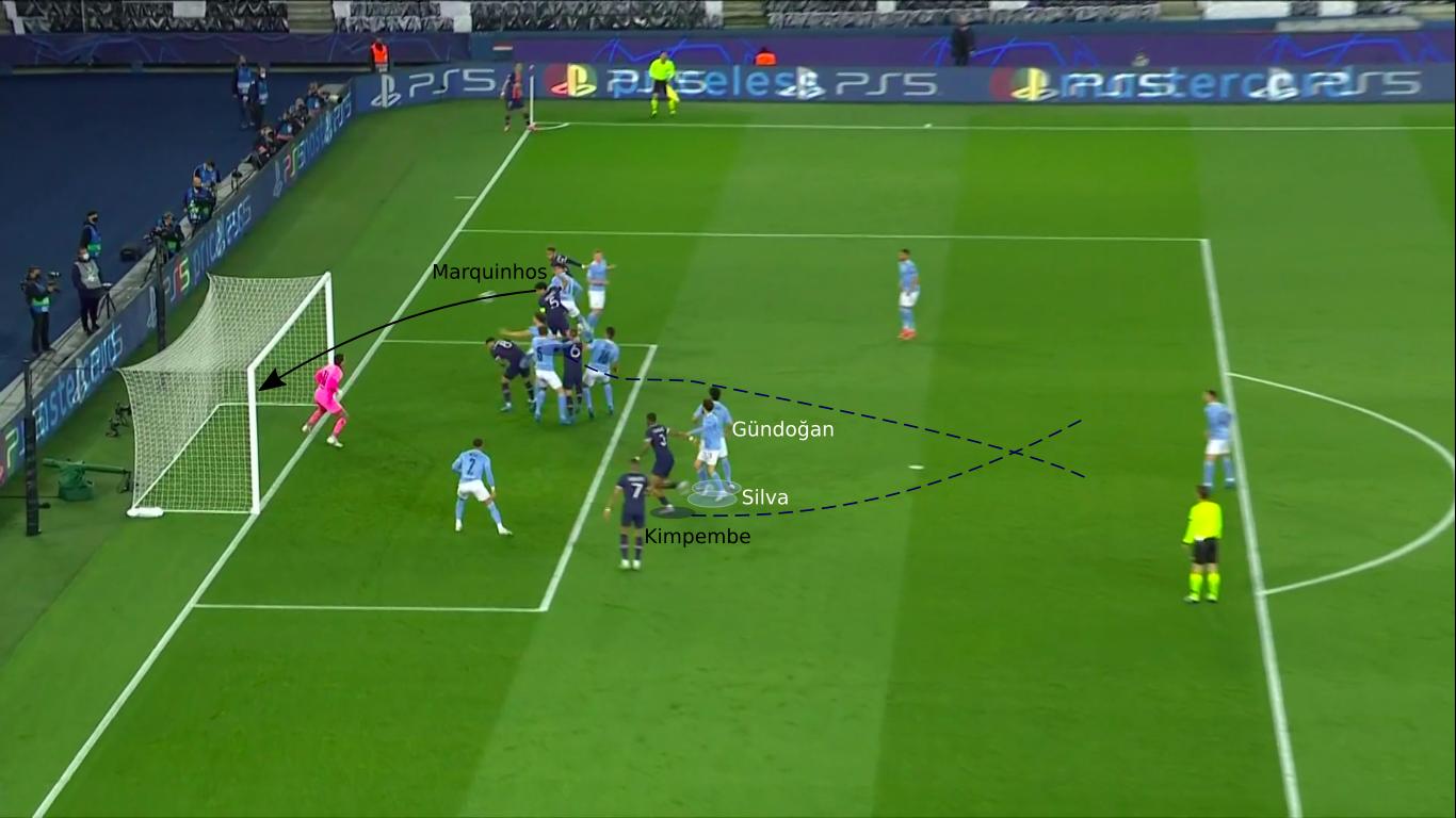 Analyse tactique: le retour de Manchester City en Ligue des champions contre le Paris Saint-Germain - Foot 2021