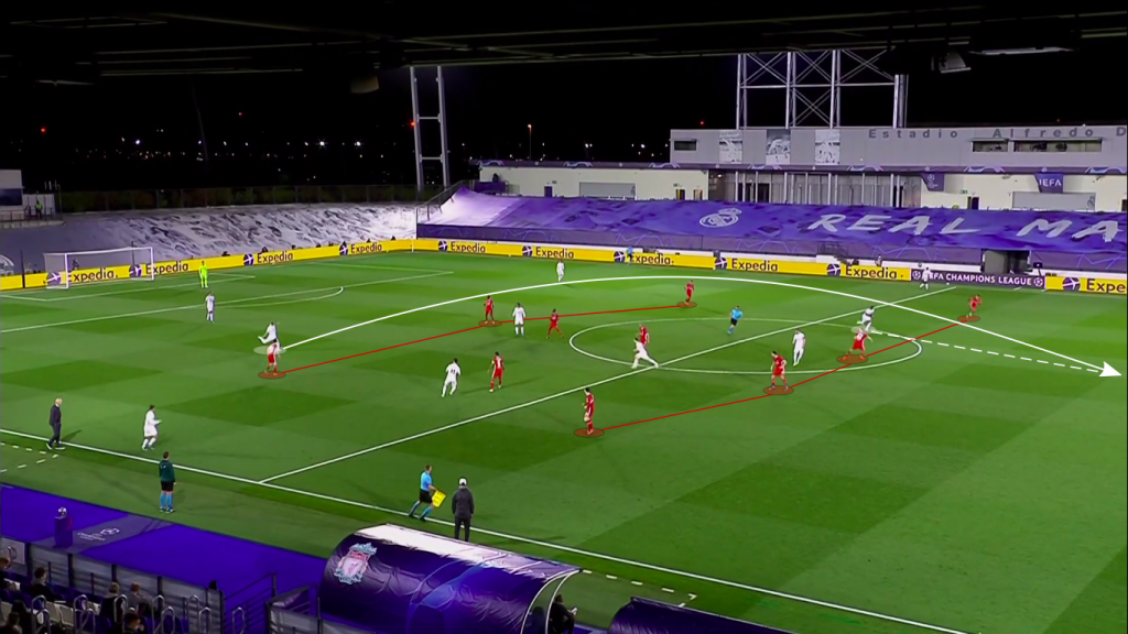 Analyse tactique: la défaite de Liverpool contre le Real Madrid montre qu'ils sont toujours à des kilomètres de leur meilleur - Ligue des Champions