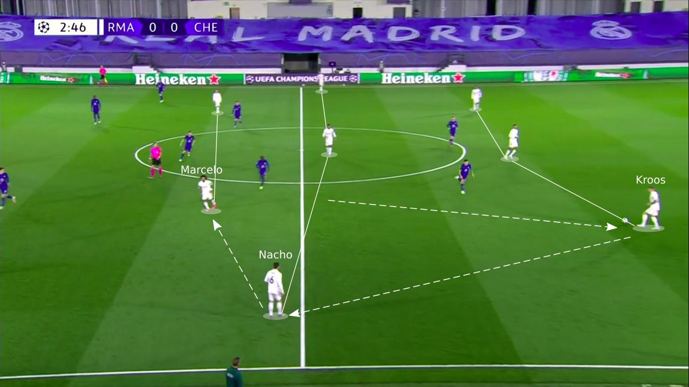 Analyse tactique: impasse aller de la demi-finale aller du Real Madrid et de la Ligue des champions de Chelsea - Foot 2021