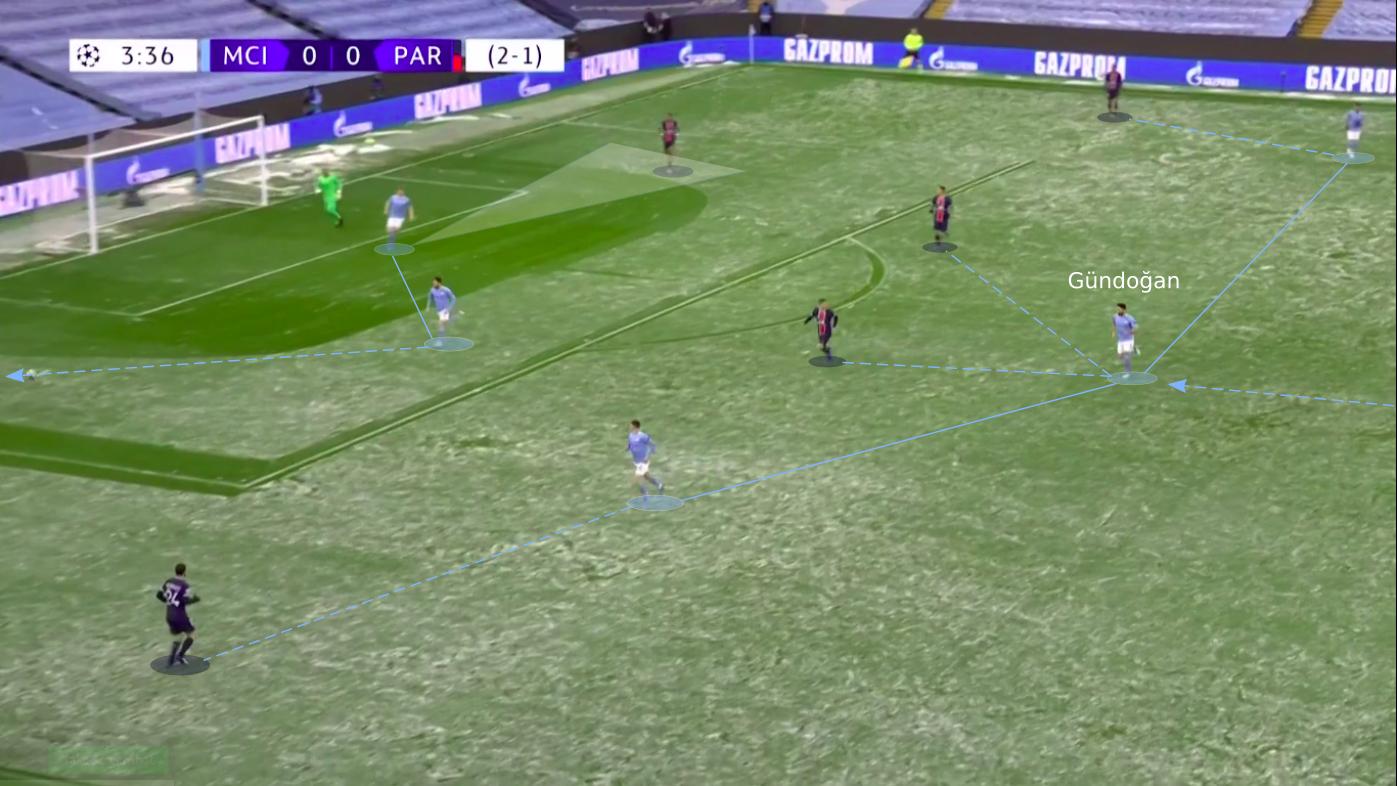 Analyse tactique: Comment Manchester City a dépassé le Paris Saint-Germain pour assurer une place finale en Ligue des champions avec pragmatisme et adaptabilité - Foot 2021