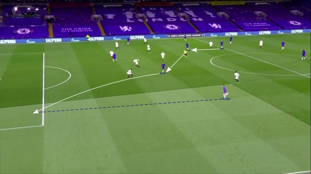 Analyse tactique: comment Chelsea a vu le Real Madrid passer à la finale de la Ligue des champions - Ligue des Champions