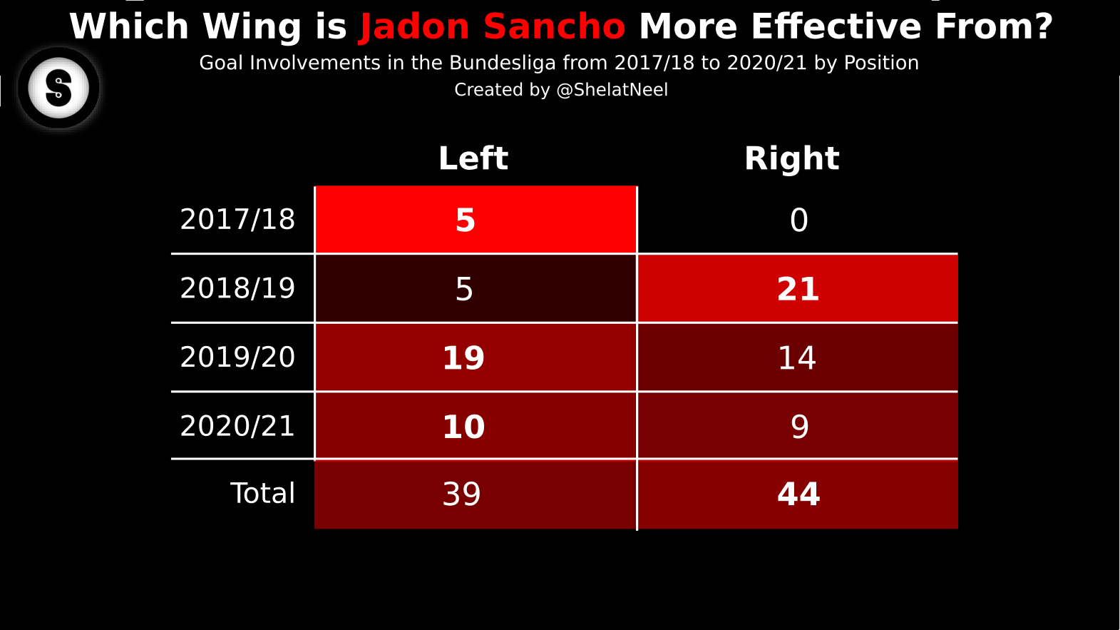 SanchoEffect -