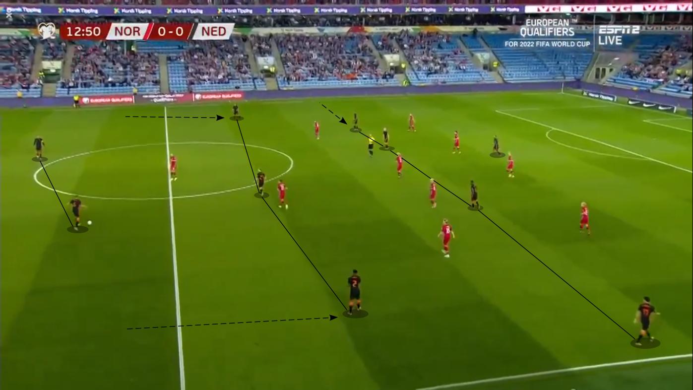Análisis táctico: el sólido regreso de Louis van Gaal a la dirección con la selección holandesa contra Noruega